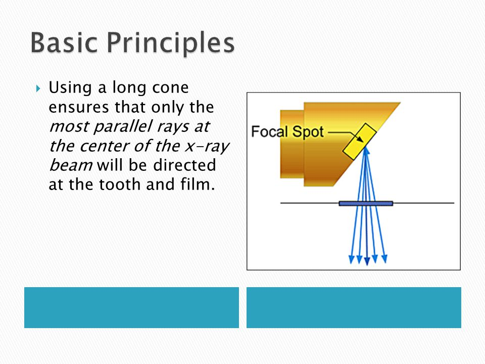 Using a long cone ensures that only the most parallel rays at the center of the x-ray beam will be directed at the tooth and film.