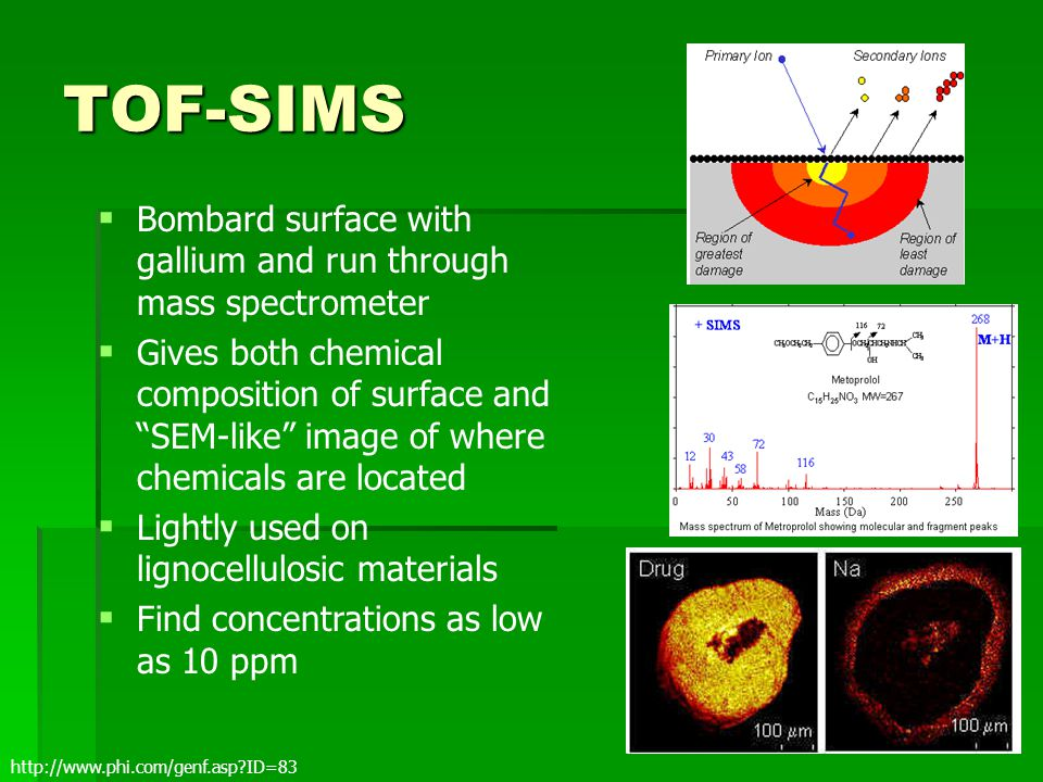 TOF-SIMS Bombard surface with gallium and run through mass spectrometer Gives both chemical composition of surface and SEM-like image of where chemicals are located Lightly used on lignocellulosic materials Find concentrations as low as 10 ppm http://www.phi.com/genf.asp ID=83