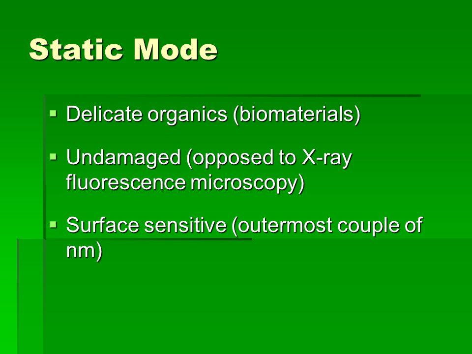 Static Mode Delicate organics (biomaterials) Delicate organics (biomaterials) Undamaged (opposed to X-ray fluorescence microscopy) Undamaged (opposed
