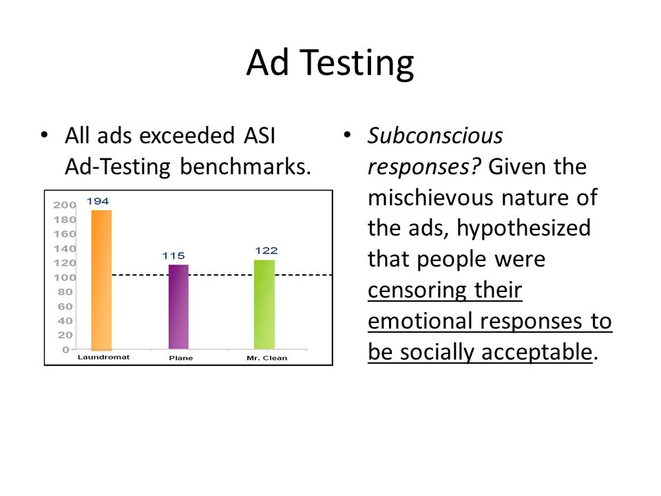 Ad Testing All ads exceeded ASI Ad-Testing benchmarks.