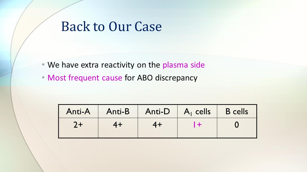 We have extra reactivity on the plasma side Most frequent cause for ABO discrepancy Back to Our Case Anti-AAnti-BAnti-DA 1 cellsB cells 2+4+ 1+0