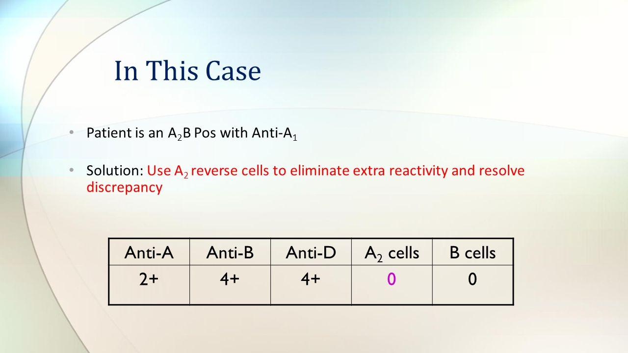 Patient is an A 2 B Pos with Anti-A 1 Solution: Use A 2 reverse cells to eliminate extra reactivity and resolve discrepancy In This Case Anti-AAnti-BA
