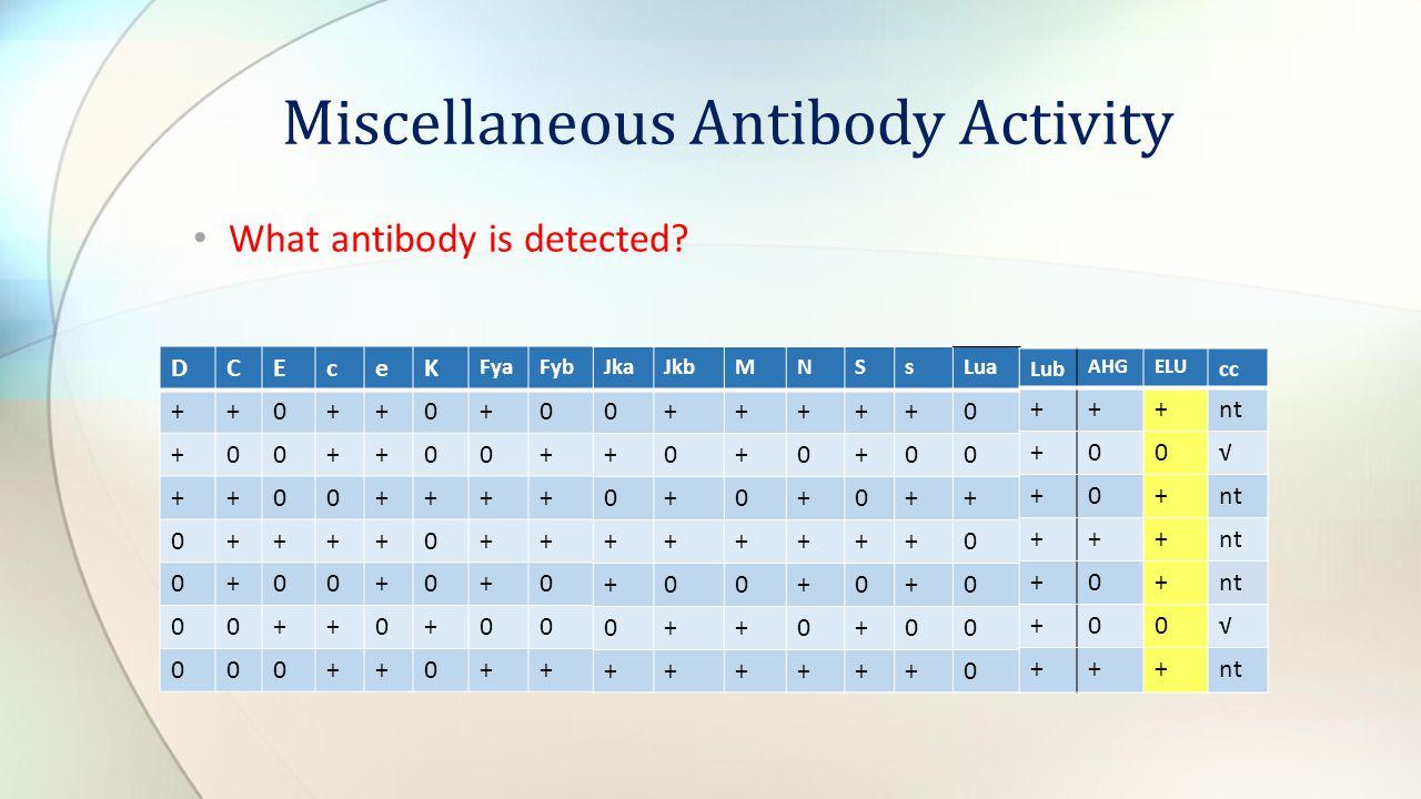Miscellaneous Antibody Activity What antibody is detected? DCEceK FyaFyb ++0++0+0 +00++00+ ++00++++ 0++++0++ 0+00+0+0 00++0+00 000++0++ JkaJkbMNSsLua
