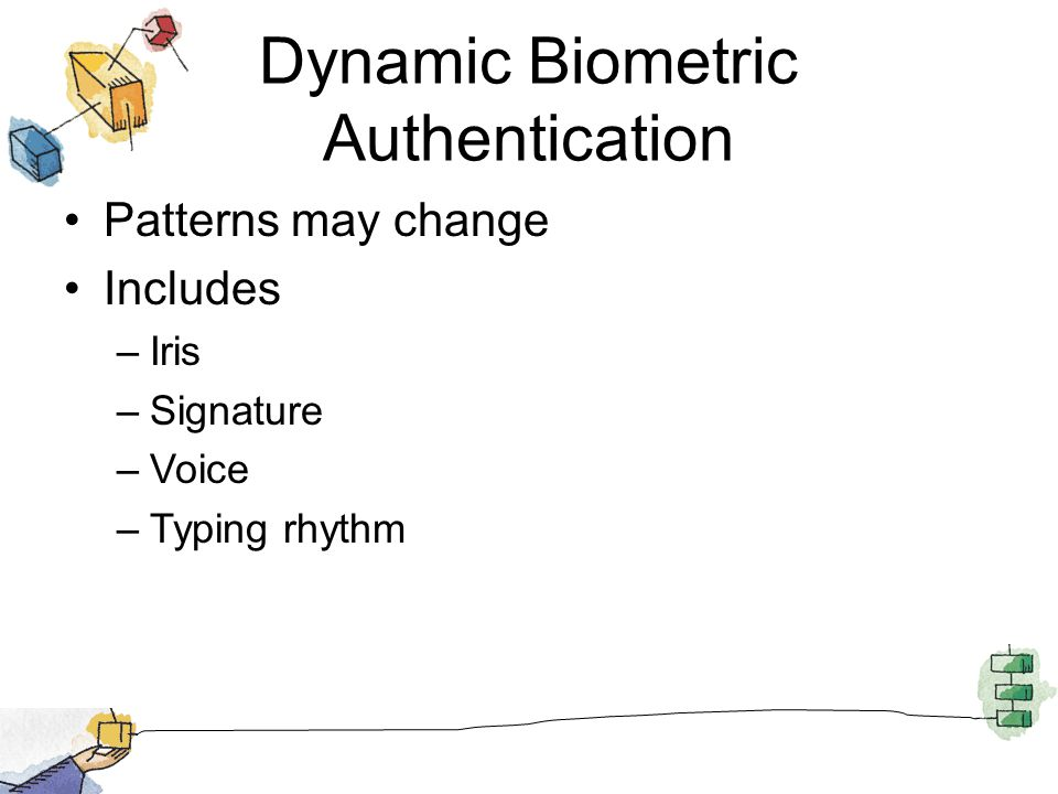 Dynamic Biometric Authentication Patterns may change Includes –Iris –Signature –Voice –Typing rhythm