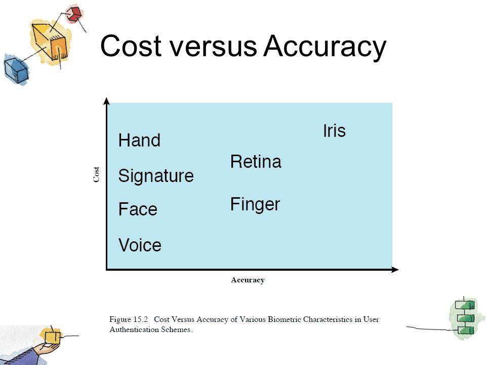 Cost versus Accuracy