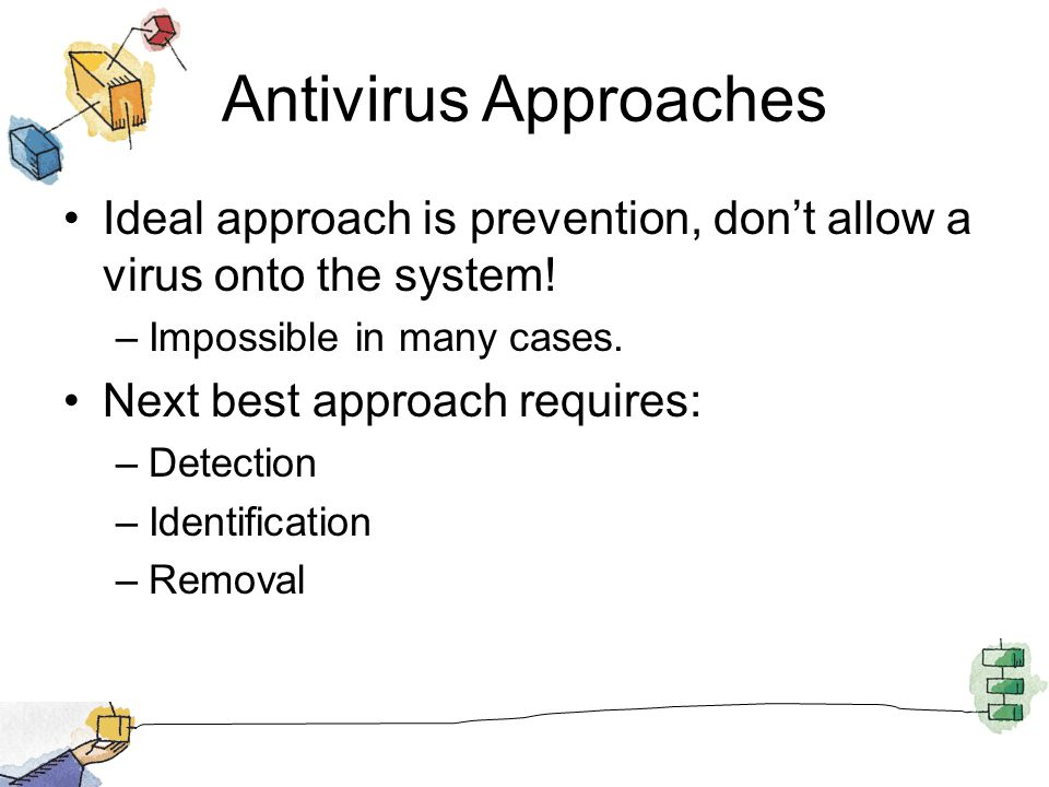 Antivirus Approaches Ideal approach is prevention, dont allow a virus onto the system! –Impossible in many cases. Next best approach requires: –Detect