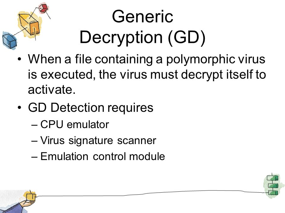 Generic Decryption (GD) When a file containing a polymorphic virus is executed, the virus must decrypt itself to activate. GD Detection requires –CPU