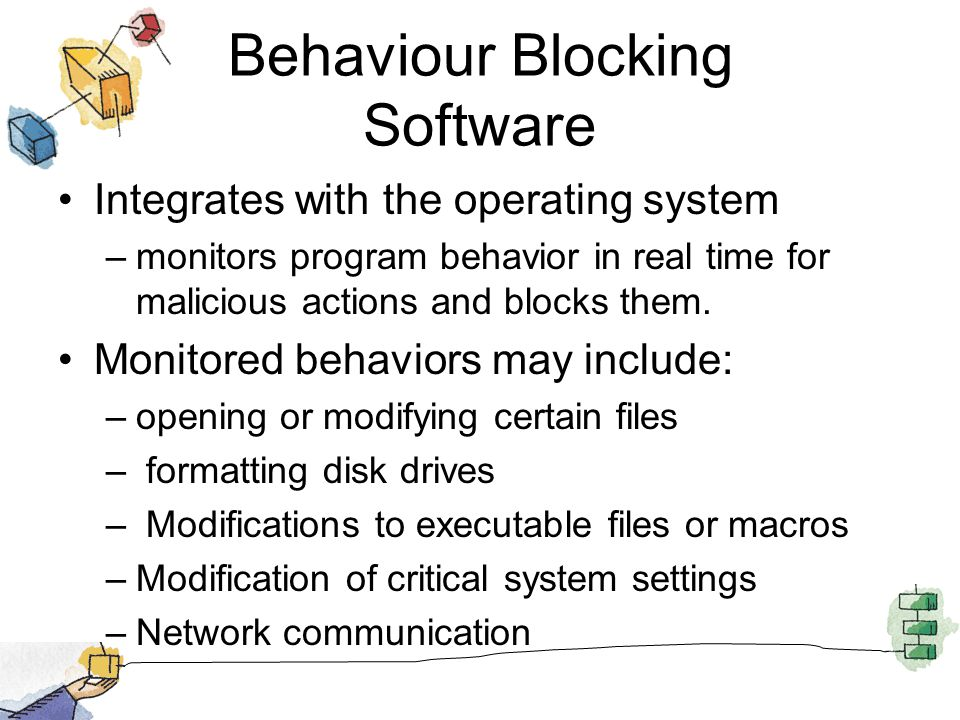Behaviour Blocking Software Integrates with the operating system –monitors program behavior in real time for malicious actions and blocks them. Monito