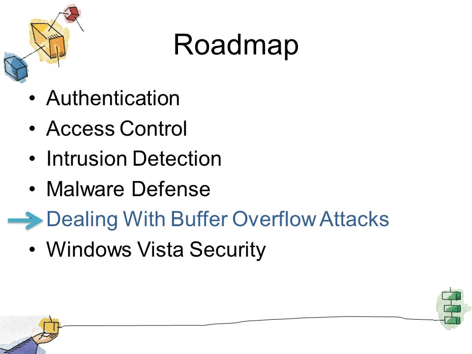 Roadmap Authentication Access Control Intrusion Detection Malware Defense Dealing With Buffer Overflow Attacks Windows Vista Security