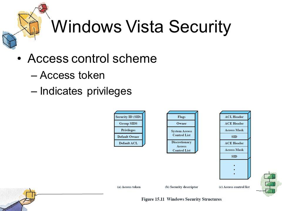 Access control scheme –Access token –Indicates privileges