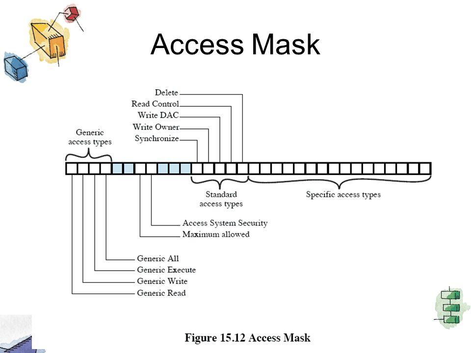 Access Mask
