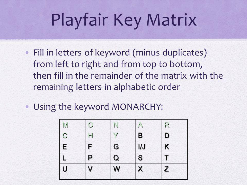 Playfair Key Matrix Fill in letters of keyword (minus duplicates) from left to right and from top to bottom, then fill in the remainder of the matrix