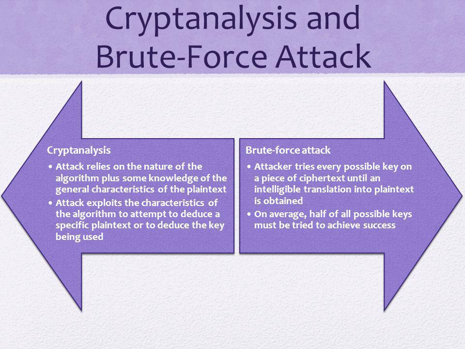 Cryptanalysis and Brute-Force Attack Cryptanalysis Attack relies on the nature of the algorithm plus some knowledge of the general characteristics of