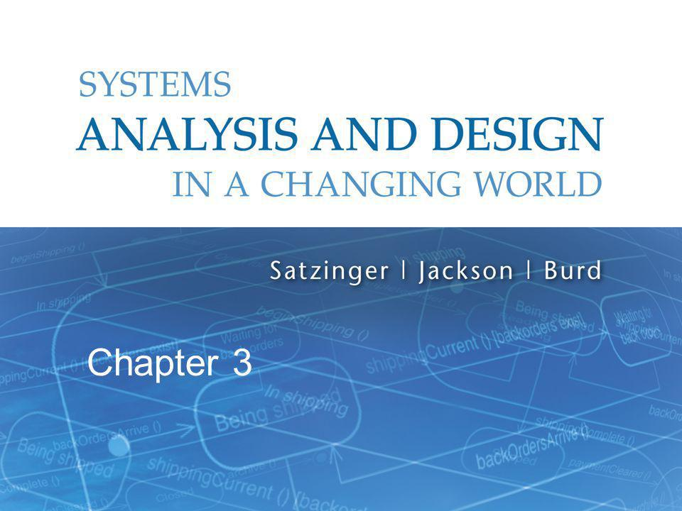Systems Analysis and Design in a Changing World, 6th Edition 12 Use Cases and CRUD Technique CRUD Create, Read/Report, Update, and Delete (archive)