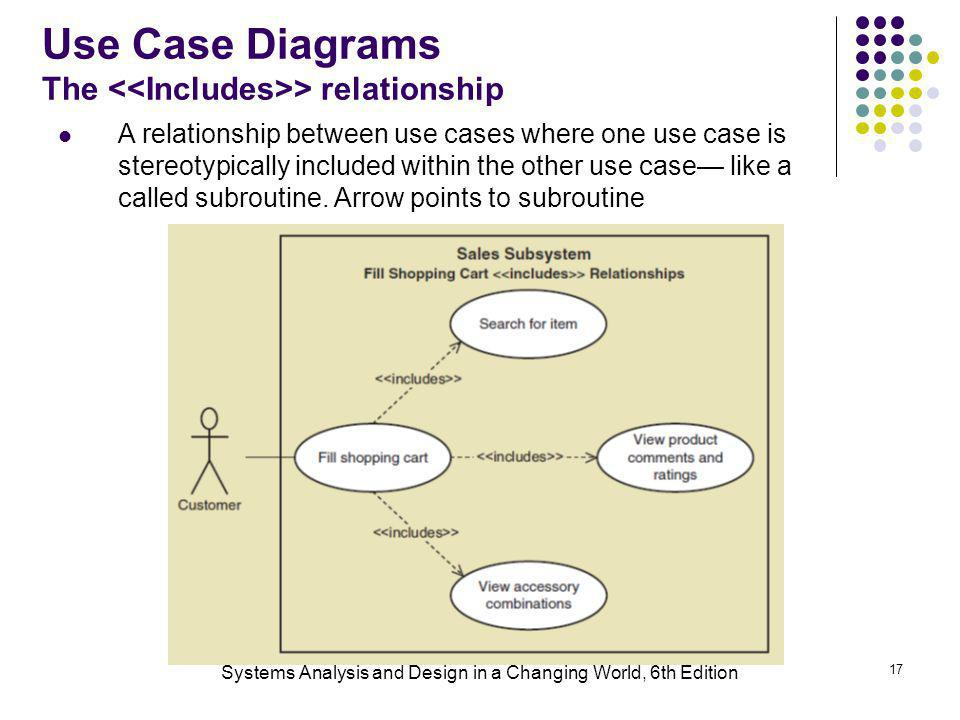Systems Analysis and Design in a Changing World, 6th Edition 17 Use Case Diagrams The > relationship A relationship between use cases where one use ca