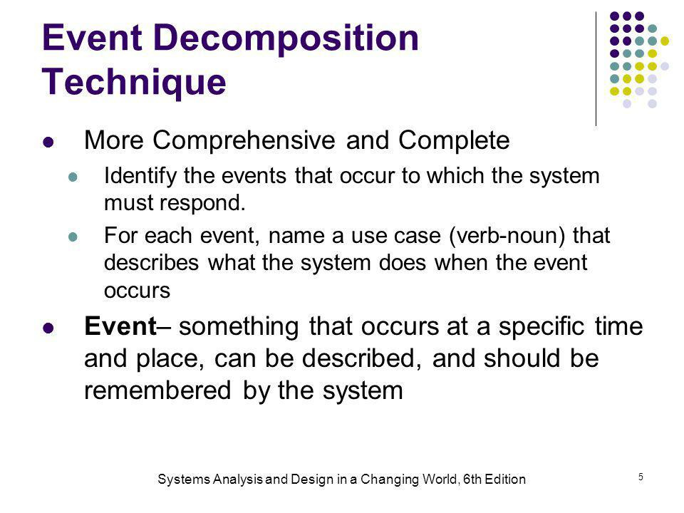 Systems Analysis and Design in a Changing World, 6th Edition 5 Event Decomposition Technique More Comprehensive and Complete Identify the events that