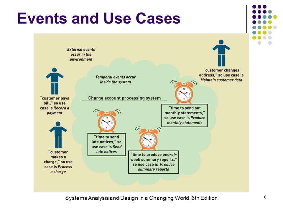 Systems Analysis and Design in a Changing World, 6th Edition 6 Events and Use Cases