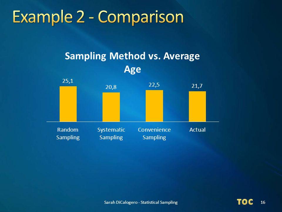 16Sarah DiCalogero - Statistical Sampling