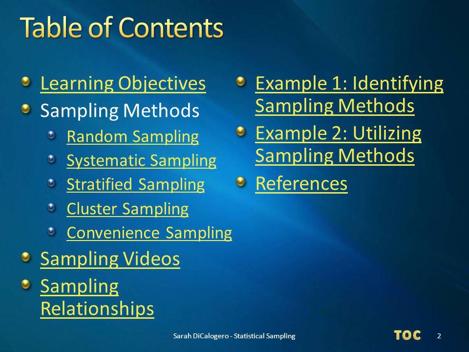 Learning Objectives Sampling Methods Random Sampling Systematic Sampling Stratified Sampling Cluster Sampling Convenience Sampling Sampling Videos Sam