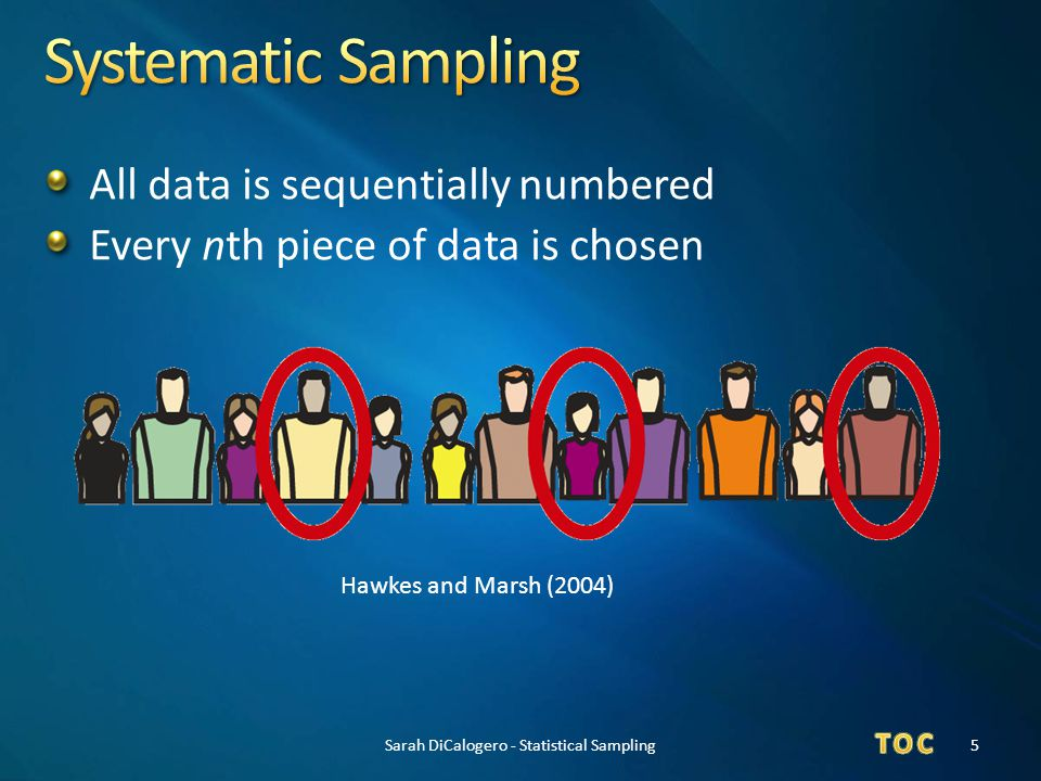 All data is sequentially numbered Every nth piece of data is chosen Hawkes and Marsh (2004) 5Sarah DiCalogero - Statistical Sampling