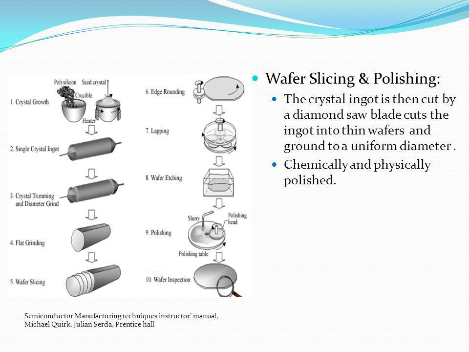 Wafer Slicing & Polishing: The crystal ingot is then cut by a diamond saw blade cuts the ingot into thin wafers and ground to a uniform diameter.