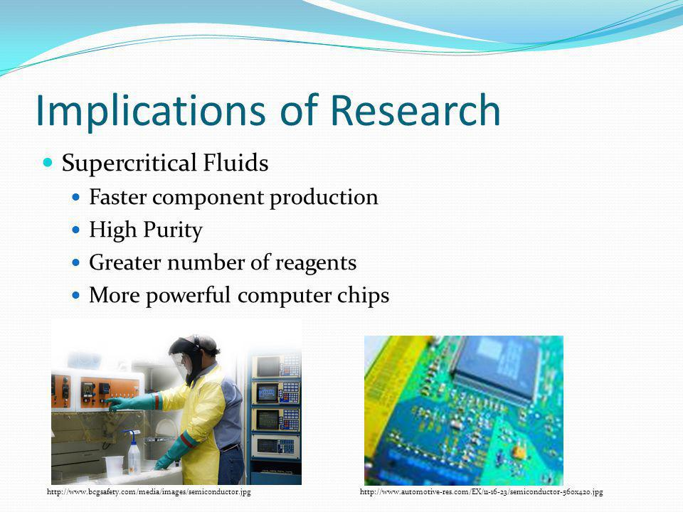 Implications of Research Supercritical Fluids Faster component production High Purity Greater number of reagents More powerful computer chips http://www.bcgsafety.com/media/images/semiconductor.jpghttp://www.automotive-res.com/EX/11-16-23/semiconductor-560x420.jpg
