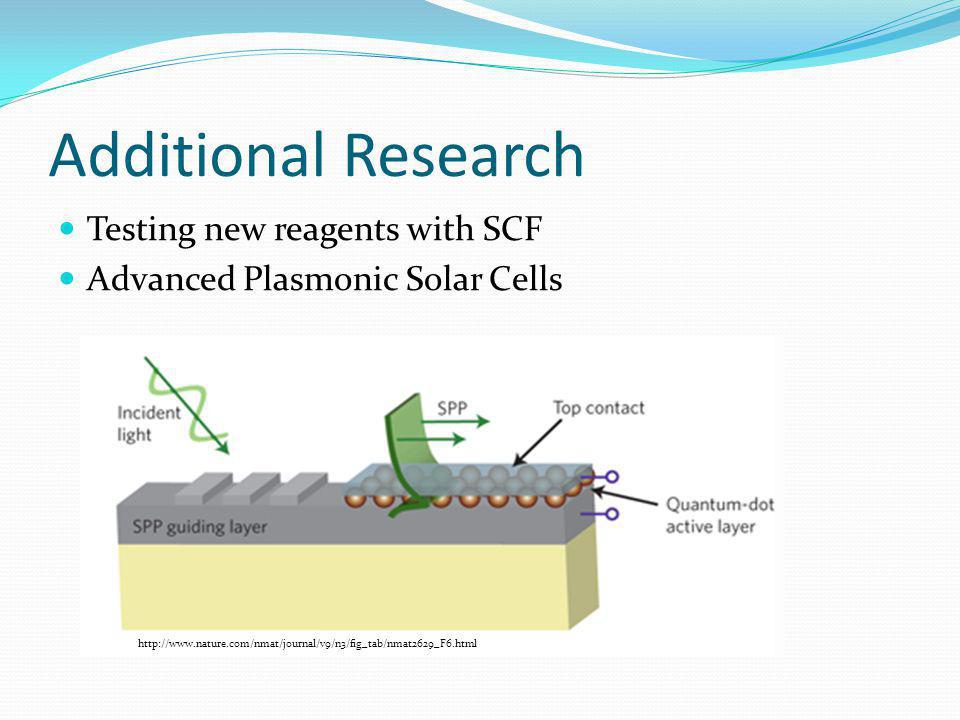 Additional Research Testing new reagents with SCF Advanced Plasmonic Solar Cells http://www.nature.com/nmat/journal/v9/n3/fig_tab/nmat2629_F6.html