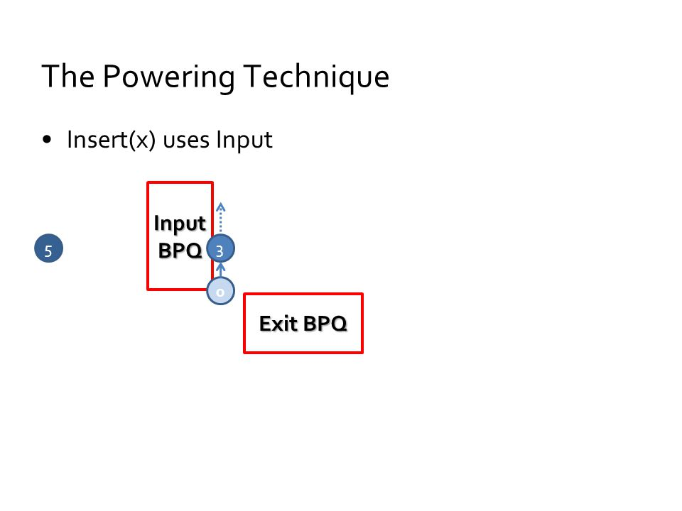 The Powering Technique Insert(x) uses Input Input BPQ Exit BPQ 0 35