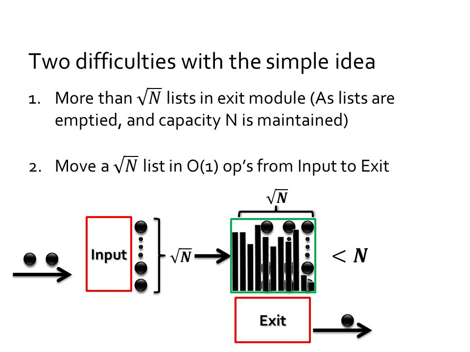 Two difficulties with the simple idea Input Exit
