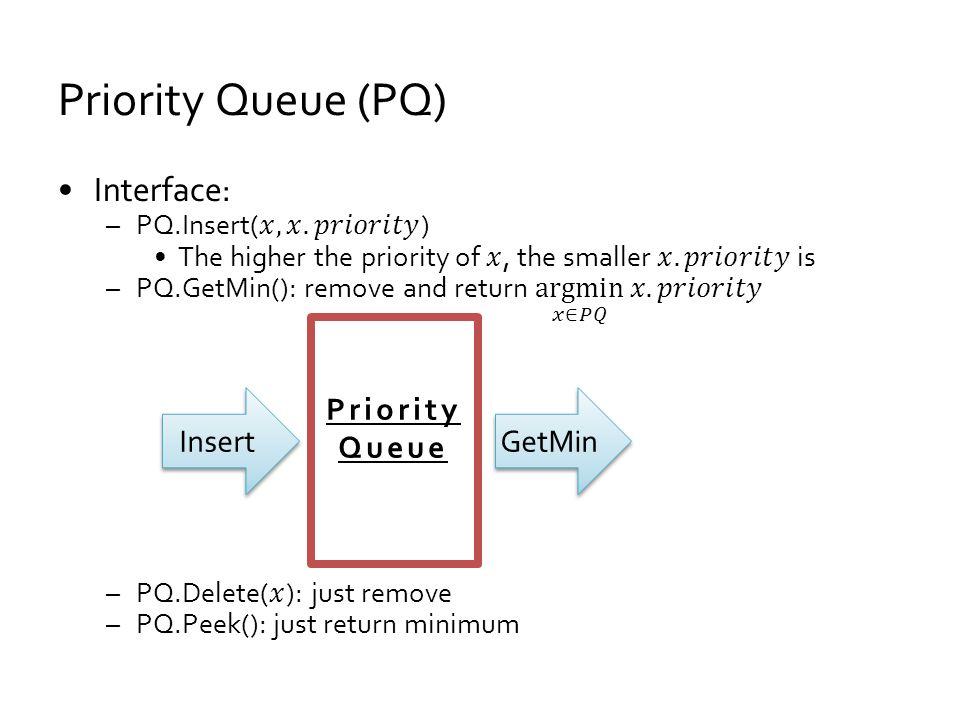 Priority Queue (PQ) Priority Queue Insert GetMin