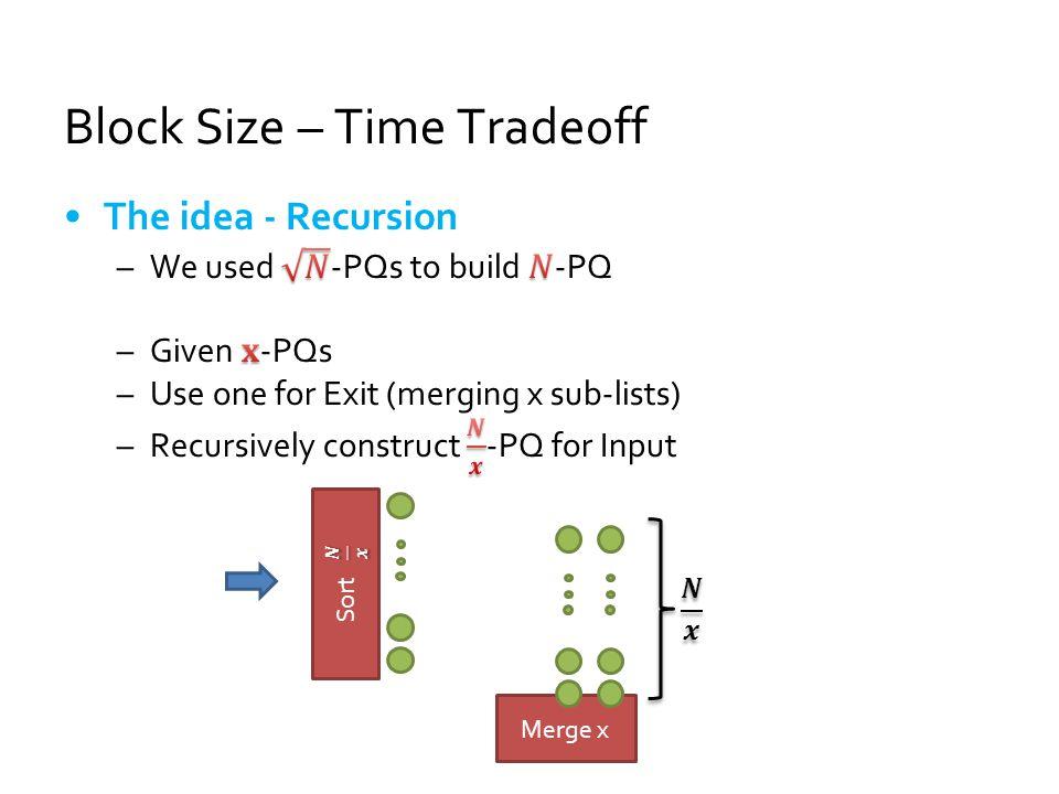 Block Size – Time Tradeoff Merge x