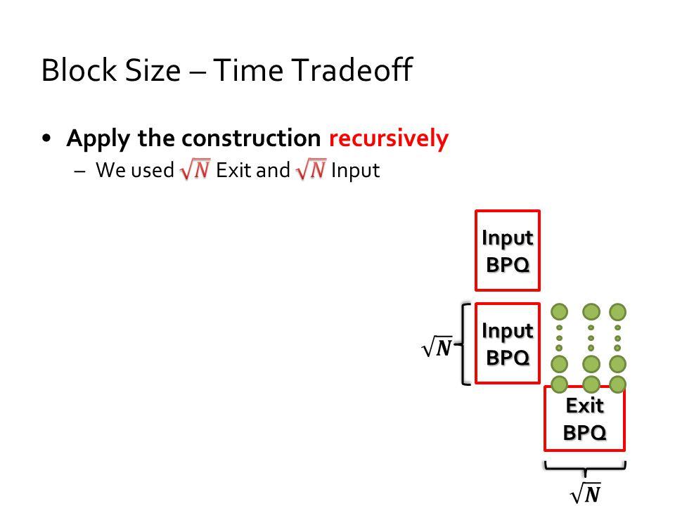 Block Size – Time Tradeoff Exit BPQ Input BPQ