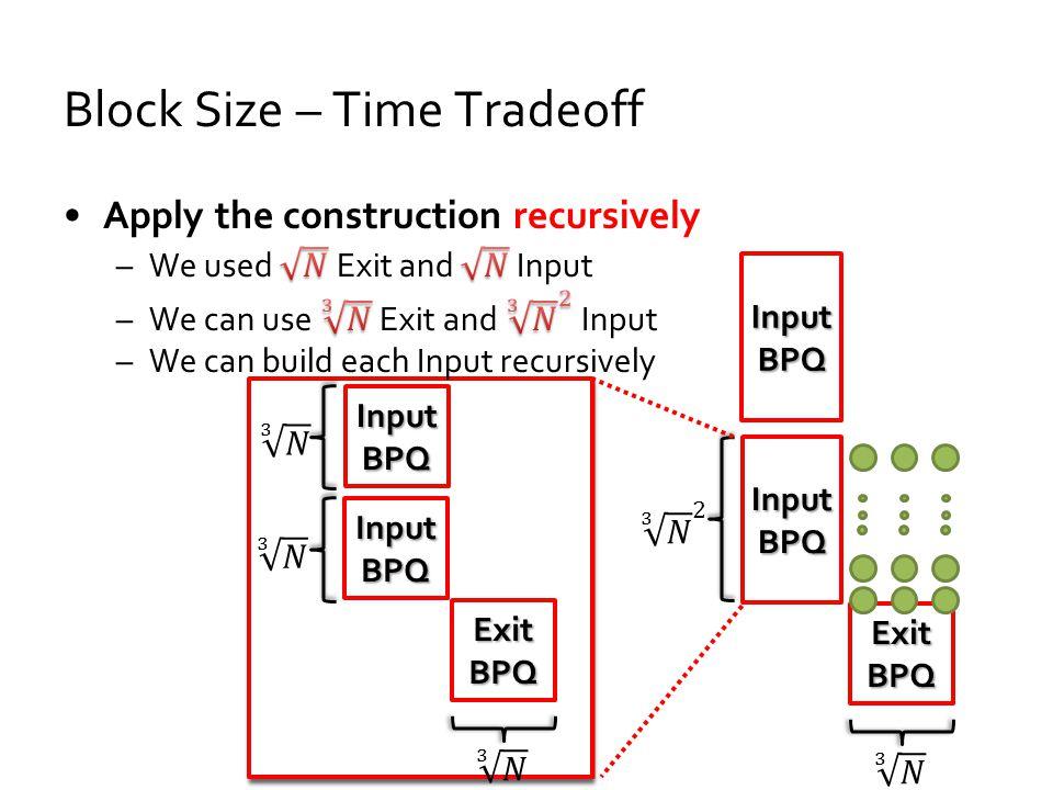 Block Size – Time Tradeoff Exit BPQ Input BPQ Exit BPQ InputBPQ InputBPQ