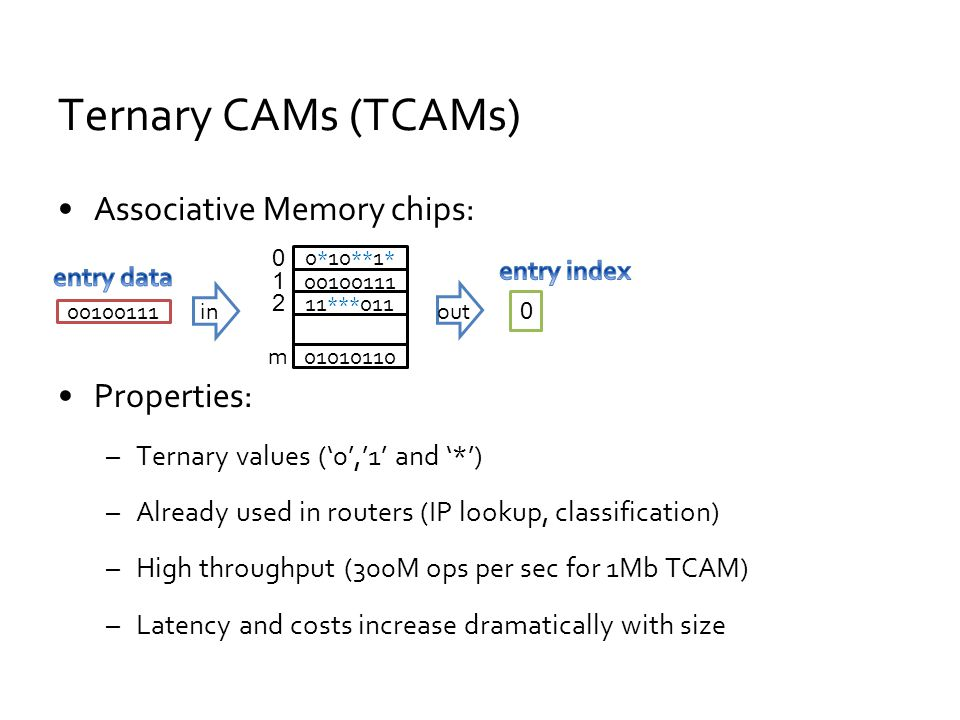 Associative Memory chips: Properties: –Ternary values (0,1 and *) –Already used in routers (IP lookup, classification) –High throughput (300M ops per