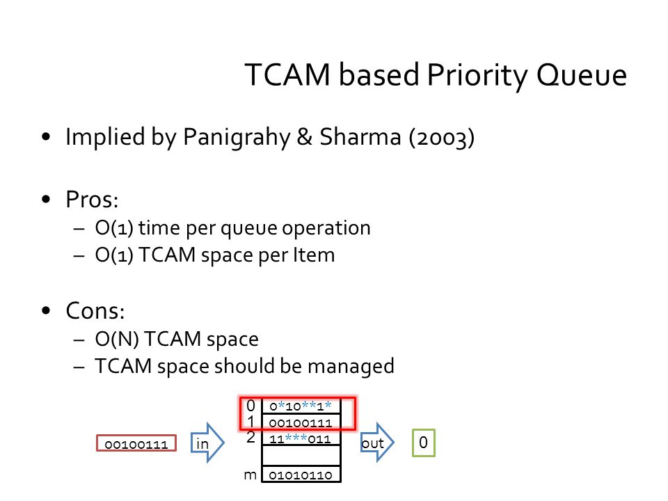Implied by Panigrahy & Sharma (2003) Pros: –O(1) time per queue operation –O(1) TCAM space per Item Cons: –O(N) TCAM space –TCAM space should be managed TCAM based Priority Queue 0 * 10 ** 1 * 00100111 11 *** 011 01010110 in 0 1 2 m 0 00100111 out