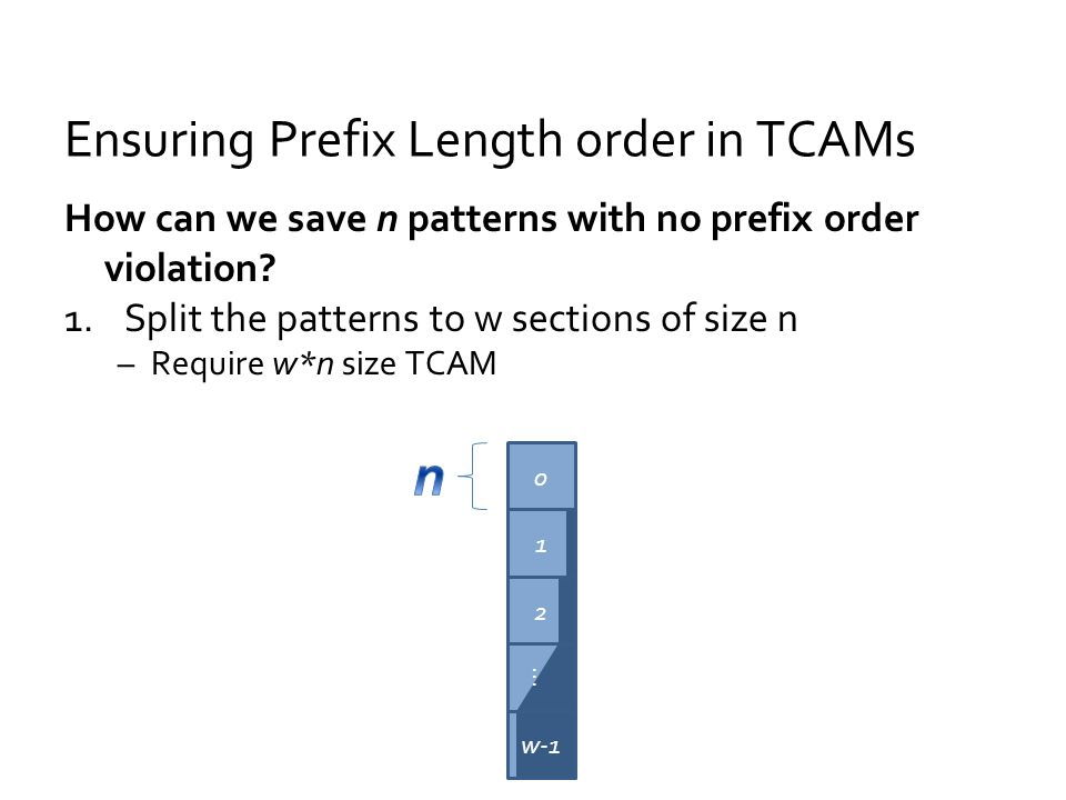 Ensuring Prefix Length order in TCAMs How can we save n patterns with no prefix order violation.