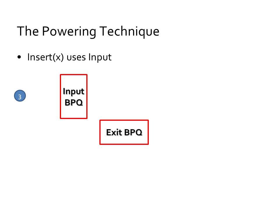 Insert(x) uses Input Input BPQ Exit BPQ 3