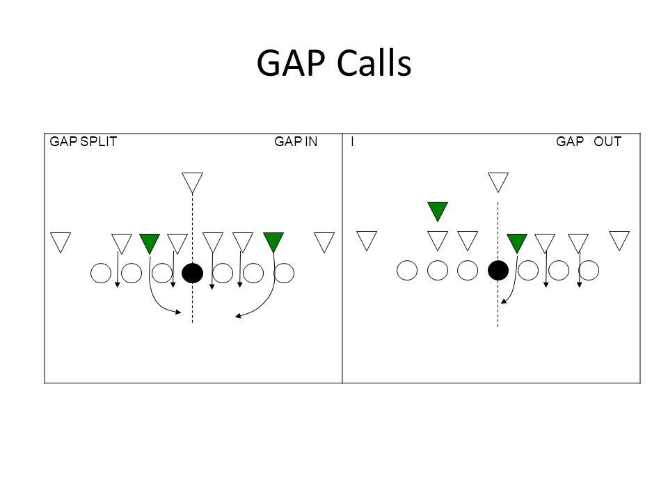 GAP Calls GAP SPLIT GAP IN I GAP OUT