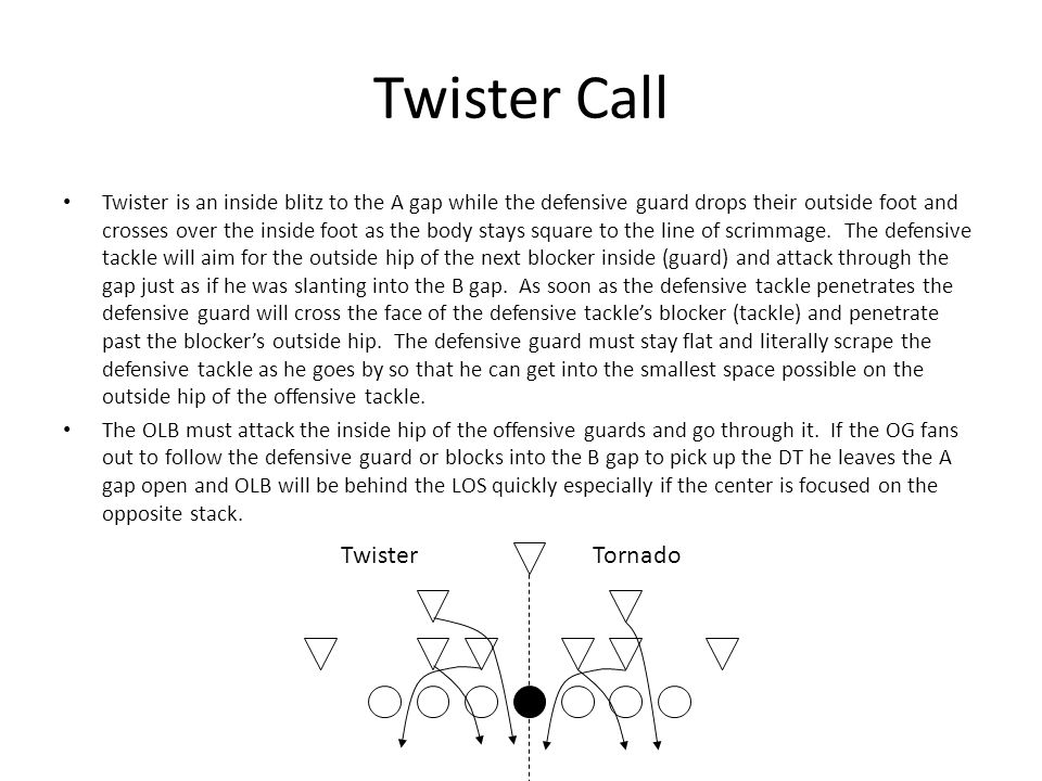 Twister Call Twister is an inside blitz to the A gap while the defensive guard drops their outside foot and crosses over the inside foot as the body s