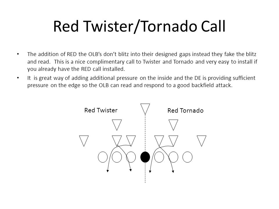 Red Twister/Tornado Call The addition of RED the OLBs dont blitz into their designed gaps instead they fake the blitz and read. This is a nice complim