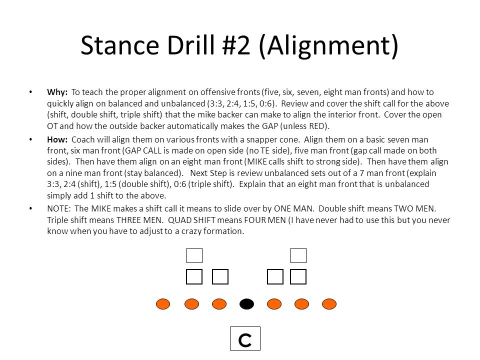 Stance Drill #2 (Alignment) Why: To teach the proper alignment on offensive fronts (five, six, seven, eight man fronts) and how to quickly align on ba