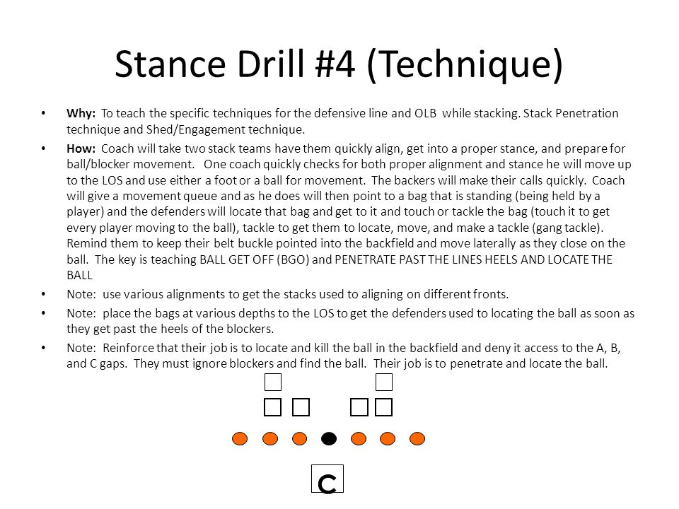 Stance Drill #4 (Technique) Why: To teach the specific techniques for the defensive line and OLB while stacking. Stack Penetration technique and Shed/
