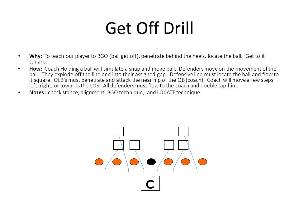 Get Off Drill Why: To teach our player to BGO (ball get off), penetrate behind the heels, locate the ball. Get to it square. How: Coach Holding a ball