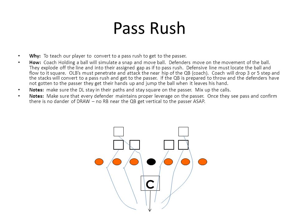 Pass Rush Why: To teach our player to convert to a pass rush to get to the passer. How: Coach Holding a ball will simulate a snap and move ball. Defen
