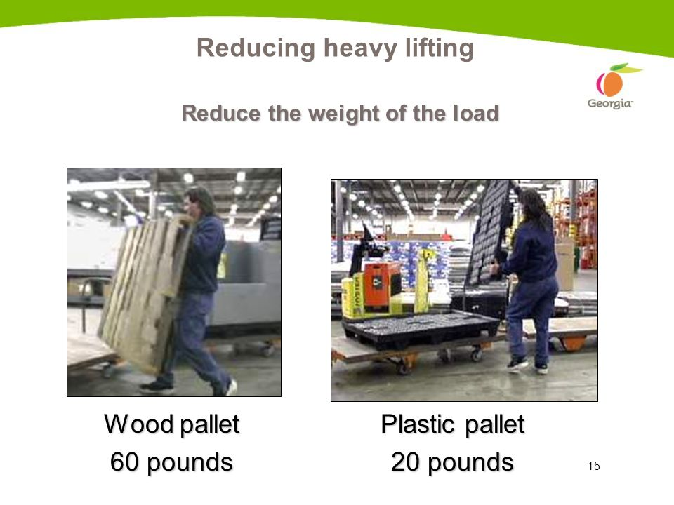 15 Reducing heavy lifting Reduce the weight of the load Wood pallet 60 pounds Plastic pallet 20 pounds