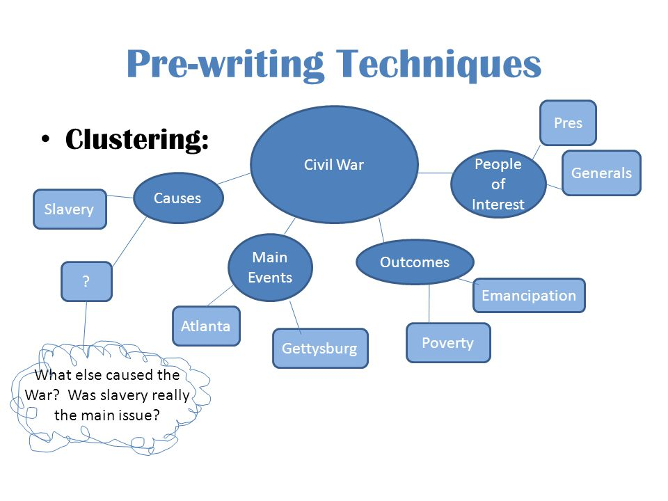 Pre-writing Techniques Clustering: Civil War Main Events Outcomes Causes People of Interest Slavery Pres Generals Emancipation Poverty Gettysburg .
