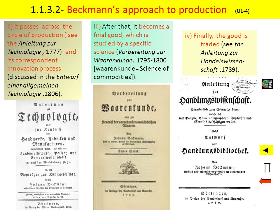 1.1.3.2- Beckmanns approach to production (U1-4) ii) It passes across the circle of production ( see the Anleitung zur Technologie, 1777) and its corr
