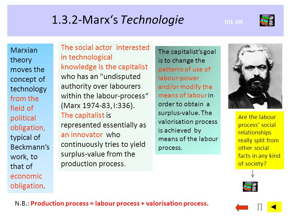 1.3.2-Marxs Technologie (U1-10) The capitalists goal is to change the patterns of use of labour-power and/or modify the means of labour in order to ob