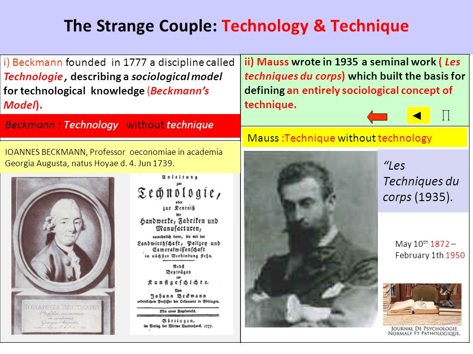 The Strange Couple: Technology & Technique i) Beckmann founded in 1777 a discipline called Technologie, describing a sociological model for technologi