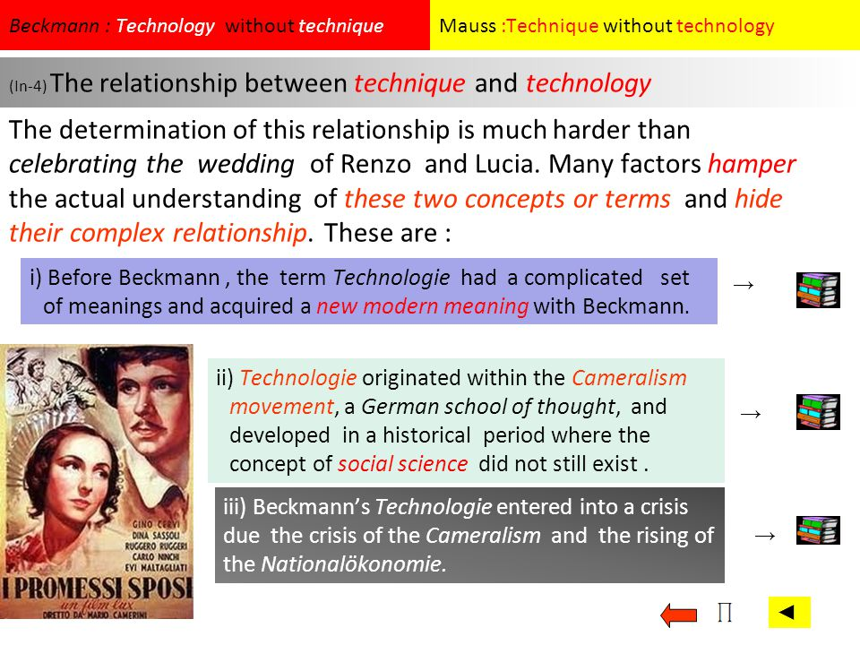 Mauss :Technique without technologyBeckmann : Technology without technique ii) Technologie originated within the Cameralism movement, a German school